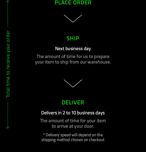 Shipping Guide | Razer United States